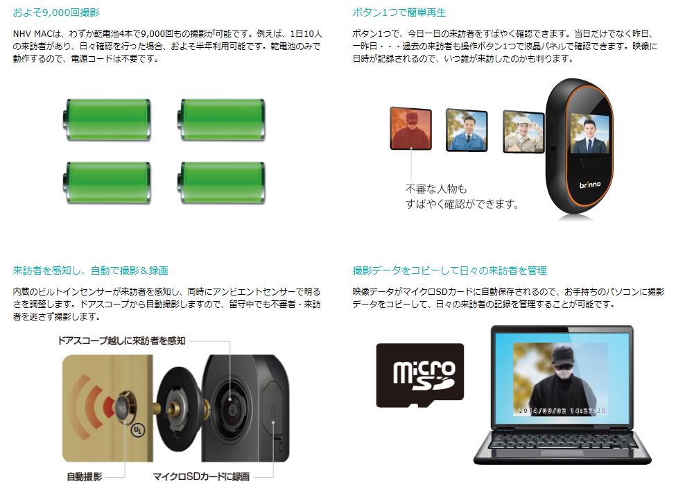 【モーションセンサー搭載】ドアスコープカメラNHV MAC ストーカー対策 サムターン回し内容説明の画像