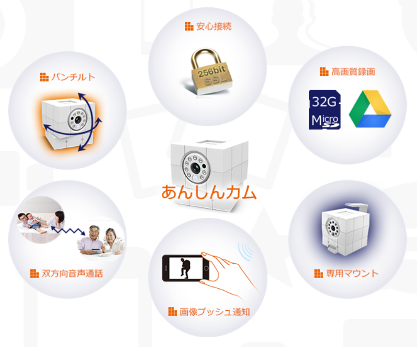 【Wi-FiネットワークIPカメラ】あんしんカム(iCam HD 360)簡単設定!遠隔監視・安心確認ネットワークカメラ 内容説明表紙画像